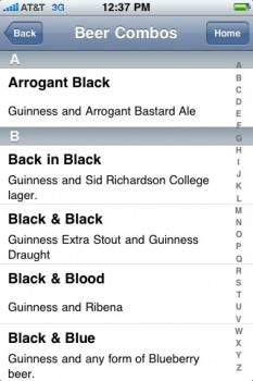 "The official ""Guiness and Anything"" guide."