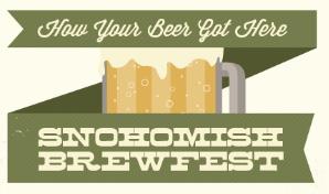 snoho_brewfest