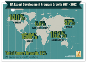 Exports_2012_Craft_Beer