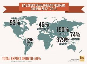 craft_beer_exports