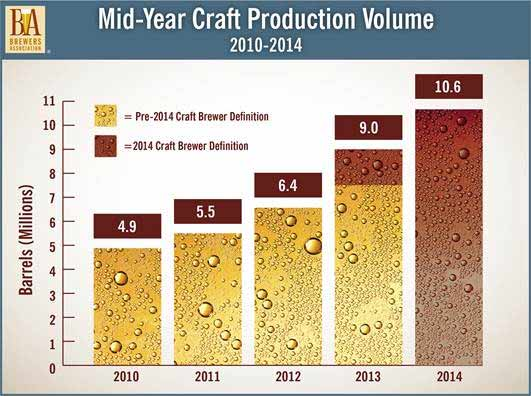 Brewery_growth_2014