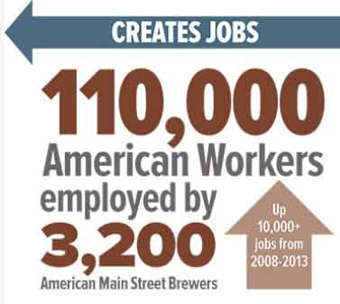 BREW_act_creates_jobs