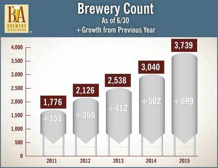 brewers_assoc-mid15b
