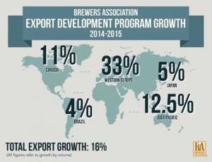 2015-export-numbers