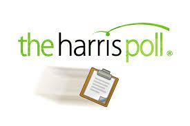 harris-poll