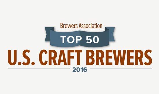 top-50--2016