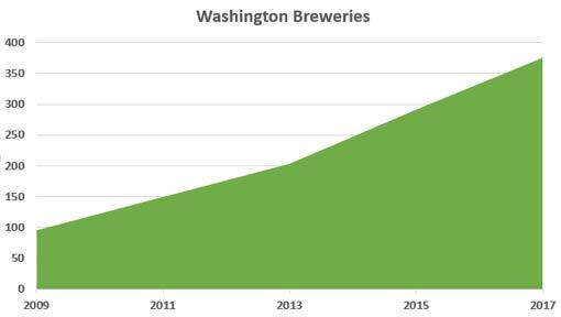 number_breweries_chart-nov1