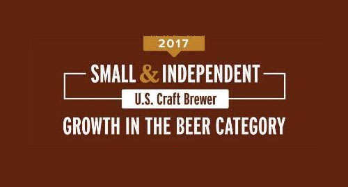 craft-beer-growth-2017b