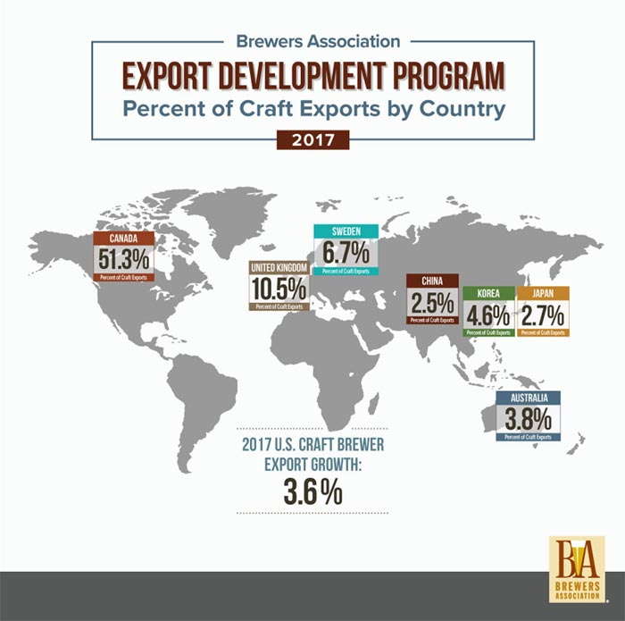 export_2017_growth