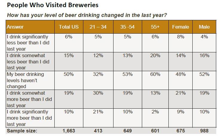 beer-stats-0001