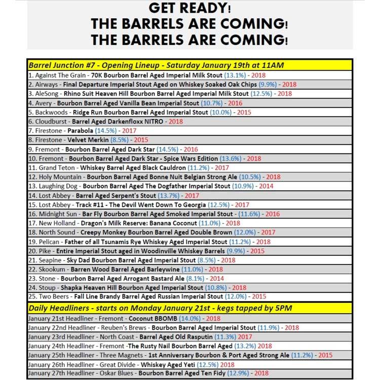 barrel-junction-2019