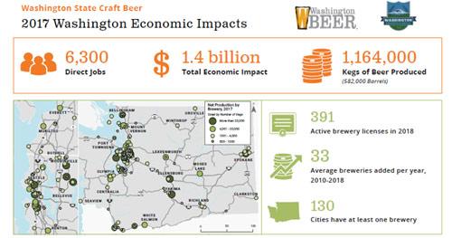 economic-impact-feat