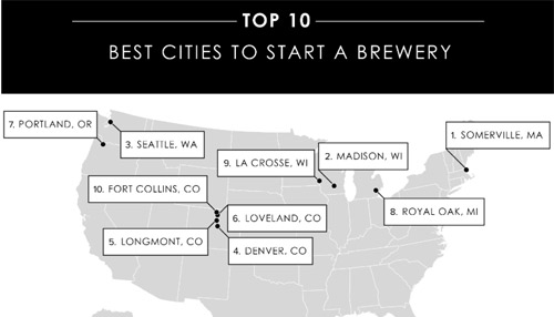top-25-places-new-brewery-1