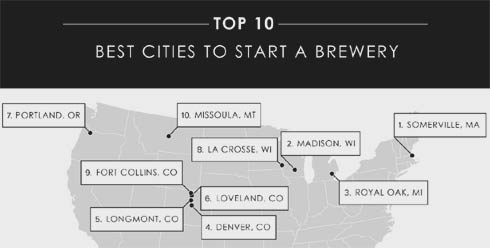 top-25-places-new-brewery