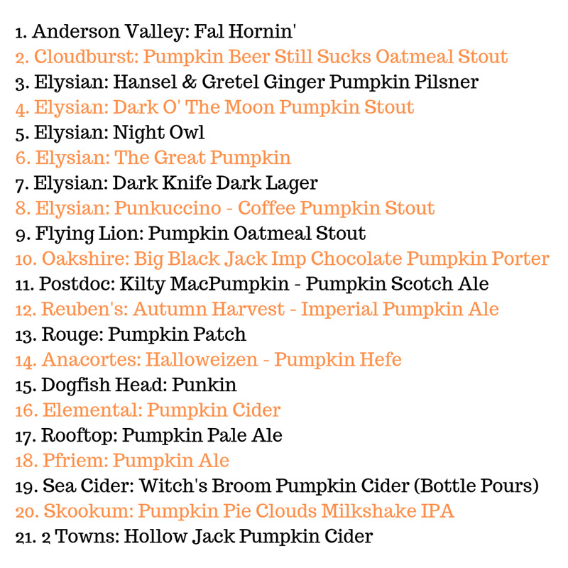 pumpkin-junction-list