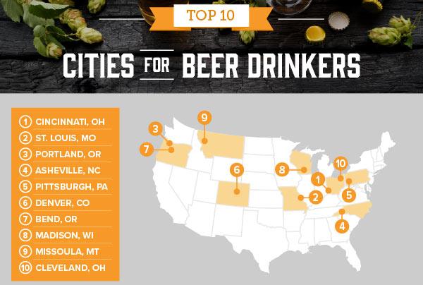 2019-best-beer-cities