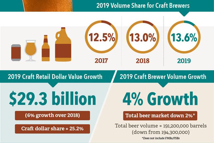 ba-2019-growth-report3